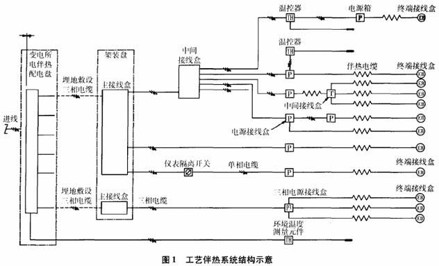 热门点击产品:中长及组合型电伴热带系列|DWL(DXW、DKW、ZKWD、DBW)相对应国外型号BTV系列伴热带|ZWL(ZXW、ZKW、ZKWZ、ZBW)相对应国外型号QTVR系列电热带|自控温伴热电缆 温控伴热电缆|GWL(GXW、GKW、ZKWG、GBW)相对应国外型号XTV系列电热带|自限温电伴热带 自限式电热带|消防专用自限温电伴热带|地热采暖电伴热带|太阳能热水器系列电伴热带|防爆温度控制器|防爆T型(三通)接线盒|防爆电源接线盒|防爆直型(二通)接线盒|矿物绝缘(MI)加热电缆|自控温电伴热