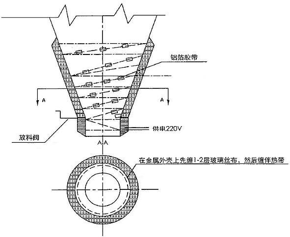 防爆直型(二通)接线盒 防爆电源接线盒 太阳能热水器系列电伴热带